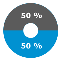 Vertriebszeitung Kreisdiagramm Leser in Zahlen 2